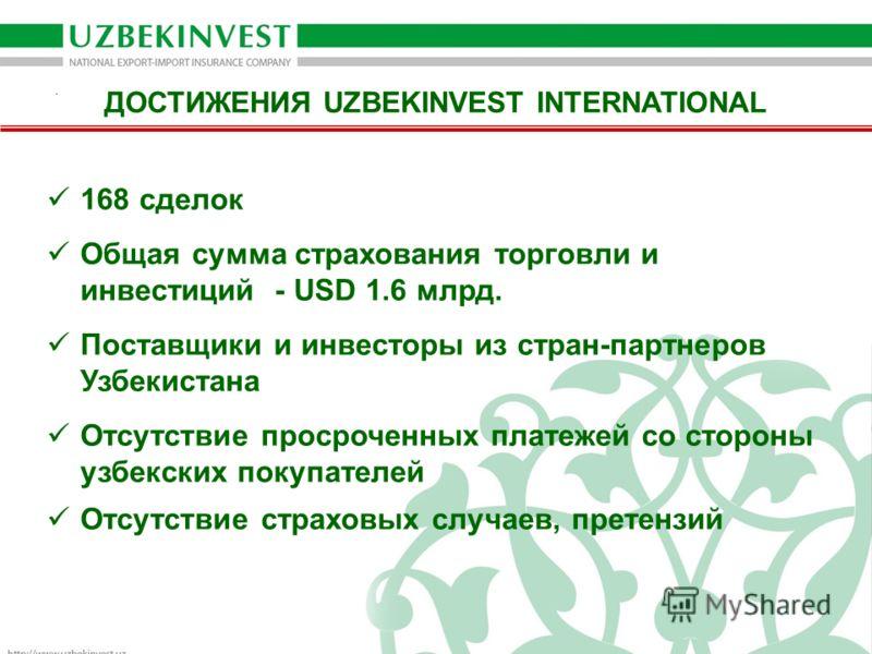 168 сделок Общая сумма страхования торговли и инвестиций - USD 1.6 млрд. Поставщики и инвесторы из стран-партнеров Узбекистана Отсутствие просроченных платежей со стороны узбекских покупателей Отсутствие страховых случаев, претензий ДОСТИЖЕНИЯ UZBEKI