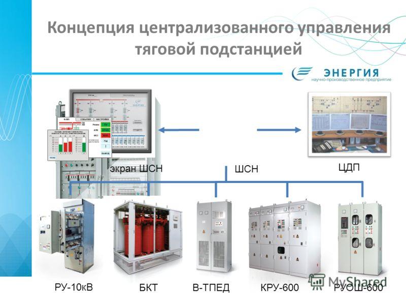 Концепция централизованного управления тяговой подстанцией РУ-10кВ БКТВ-ТПЕДКРУ-600РУОШ-600 экран ШСН ШСН ЦДП