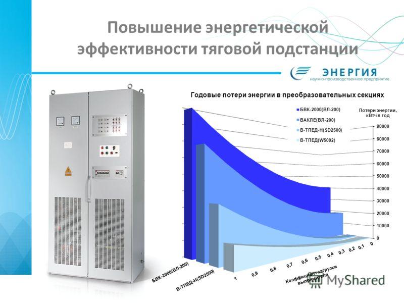 Повышение энергетической эффективности тяговой подстанции