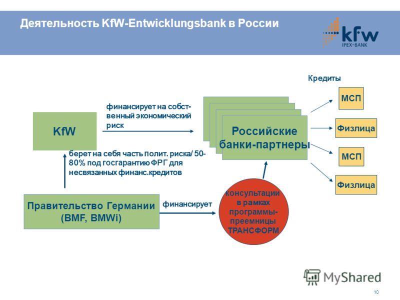 10 Деятельность KfW-Entwicklungsbank в России финансирует на собст - венный экономический риск МСП К редиты консультации в рамках программы- преемницы ТРАНСФОРМ KfW Российские банки-партнеры берет на себя часть п олит. риска/ 50- 80% под госгар антию