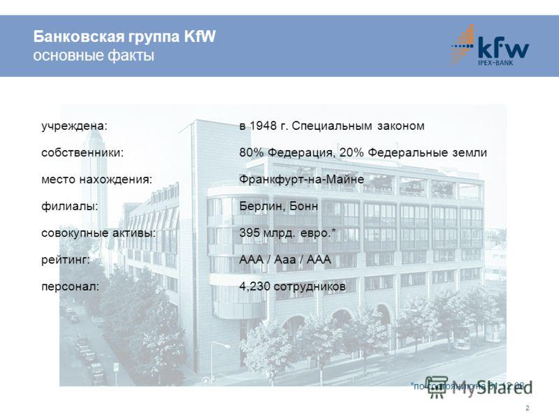 2 Банковская группа KfW основные факты учреждена:в 1948 г. Специальным законом собственники:80% Федерация, 20% Федеральные земли место нахождения:Франкфурт-на-Майне филиалы:Берлин, Бонн совокупные активы:395 млрд. евро.* рейтинг:AAA / Aaa / AAA персо