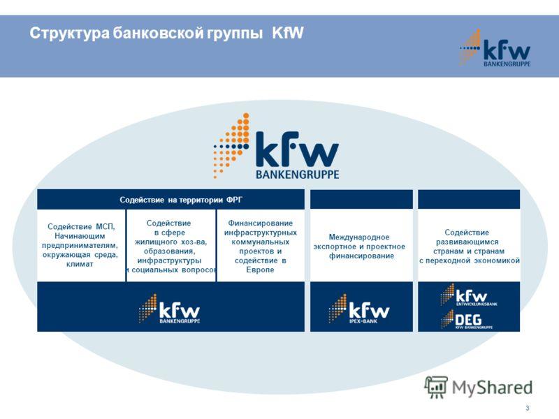 3 Структура банковской группы KfW Содействие развивающимся странам и странам с переходной экономикой Международное экспортное и проектное финансирование Содействие в сфере жилищного хоз-ва, образования, инфраструктуры и социальных вопросов Содействие