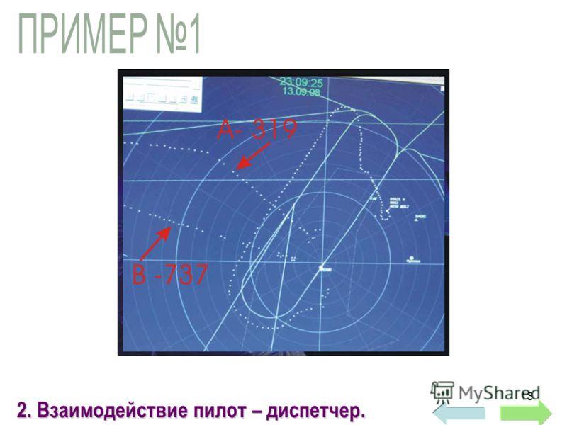 13 2. Взаимодействие пилот – диспетчер.