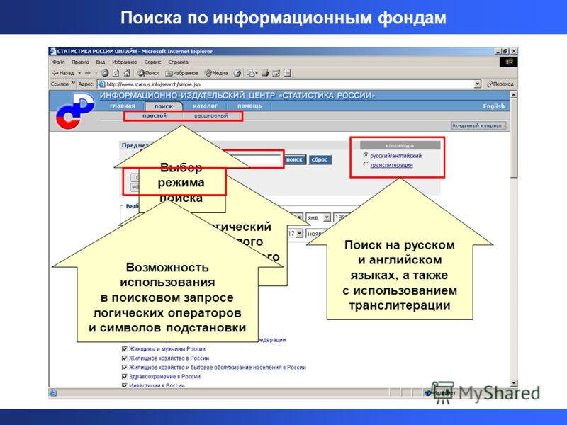 Морфологический анализ каждого слова из поискового запроса Выбор режима поиска Поиска по информационным фондам Поиск на русском и английском языках, а также с использованием транслитерации Возможность использования в поисковом запросе логических опер