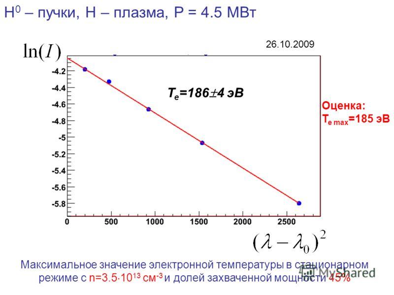 H 0 – пучки, H – плазма, P = 4.5 МВт T e =186 4 эВ Максимальное значение электронной температуры в стационарном режиме с n=3.5 10 13 см -3 и долей захваченной мощности 45% 26.10.2009 Оценка: T e max =185 эВ