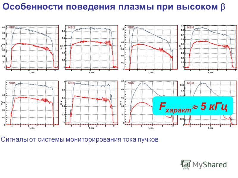 Особенности поведения плазмы при высоком Сигналы от системы мониторирования тока пучков F характ 5 кГц
