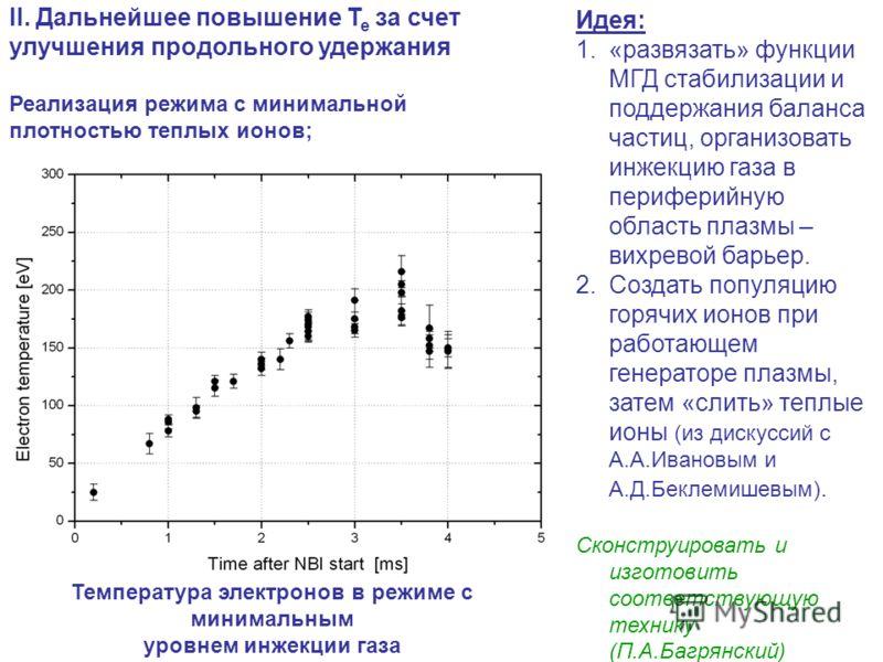II. Дальнейшее повышение T e за счет улучшения продольного удержания Реализация режима с минимальной плотностью теплых ионов; Температура электронов в режиме с минимальным уровнем инжекции газа Идея: 1.«развязать» функции МГД стабилизации и поддержан