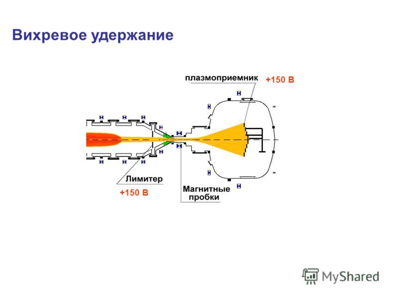 +150 В Влияние дифференциального вращения плазмы на МГД неустойчивость Вихревое удержание
