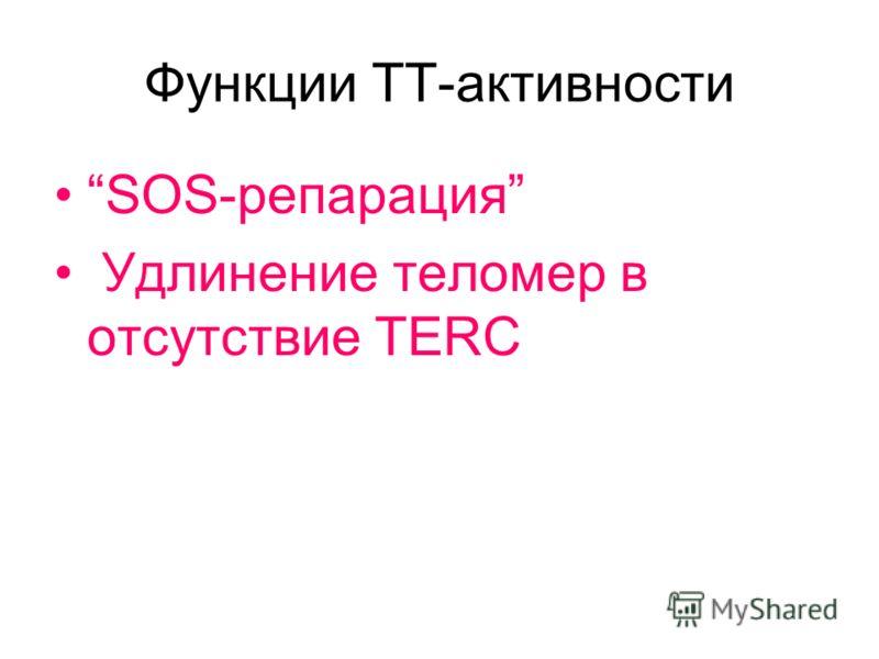 Функции ТТ-активности SOS-репарация Удлинение теломер в отсутствие ТЕRC
