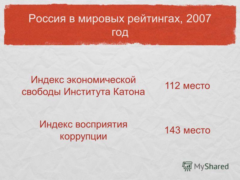 Россия в мировых рейтингах, 2007 год Индекс экономической свободы Института Катона 112 место Индекс восприятия коррупции 143 место