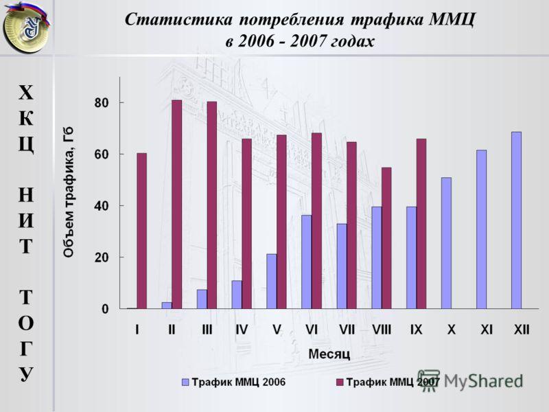 Статистика потребления трафика ММЦ в 2006 - 2007 годах ХКЦНИТТОГУХКЦНИТТОГУ
