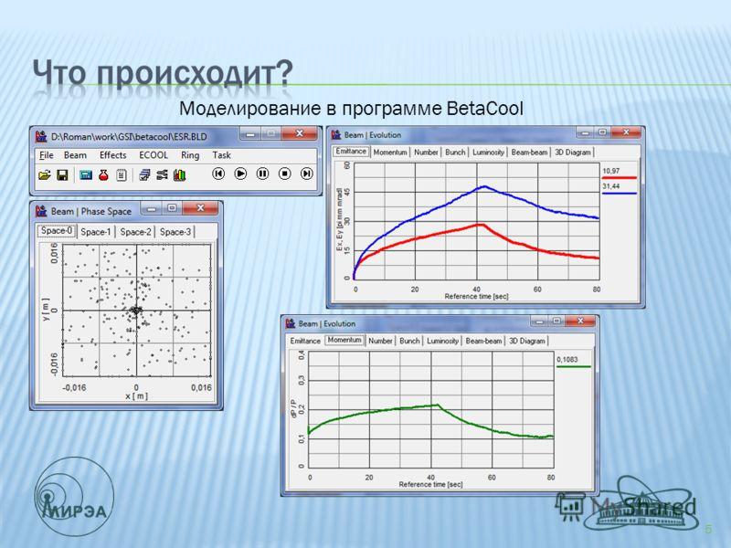 Моделирование в программе BetaCool 5