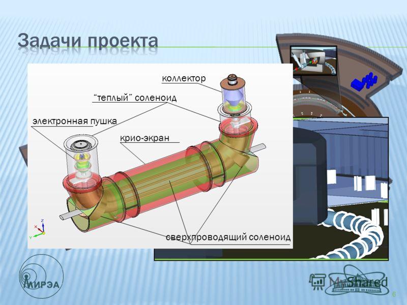 6 электронная пушка коллектор крио-экран сверхпроводящий соленоид теплый соленоид
