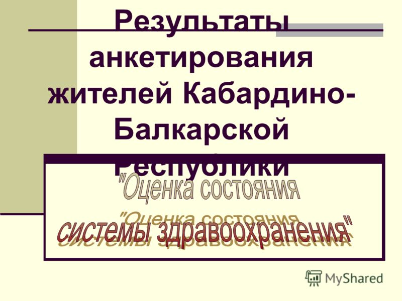 Результаты анкетирования жителей Кабардино- Балкарской Республики