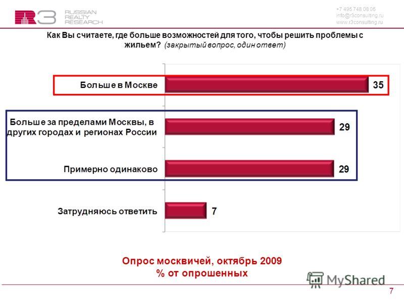 +7 495 748 08 05 info@r3consulting.ru www.r3consulting.ru 7 Опрос москвичей, октябрь 2009 % от опрошенных Как Вы считаете, где больше возможностей для того, чтобы решить проблемы с жильем? (закрытый вопрос, один ответ)