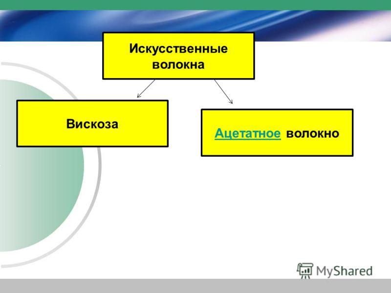 Искусственные волокна Ацетатное волокно Вискоза