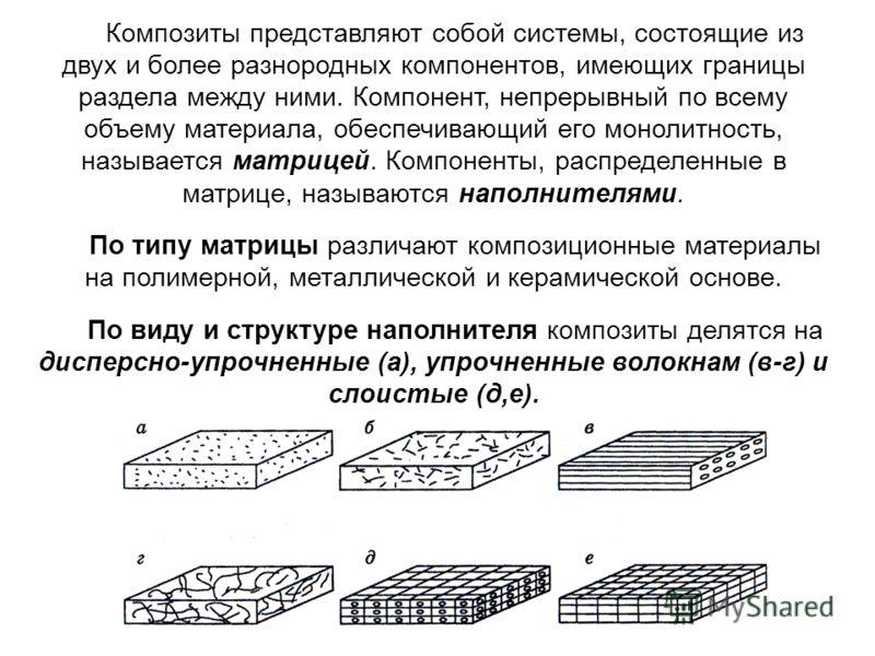 Композиты представляют собой системы, состоящие из двух и более разнородных компонентов, имеющих границы раздела между ними. Компонент, непрерывный по всему объему материала, обеспечивающий его монолитность, называется матрицей. Компоненты, распредел