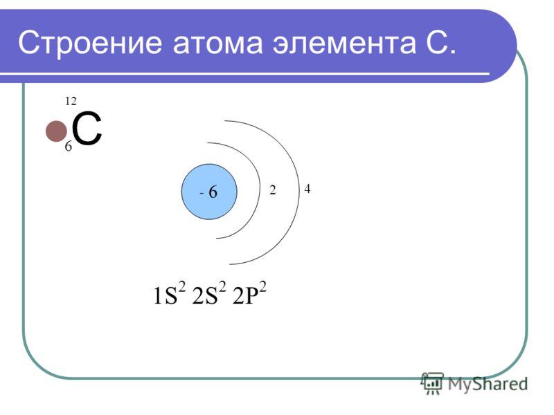 Строение атома элемента С. С 12 1S 2 2S 2 2P 2 6 4 + 6 2