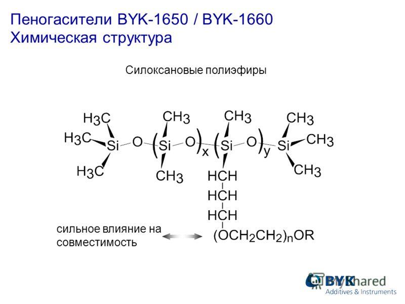 Пеногасители BYK-1650 / BYK-1660 Химическая структура Силоксановые полиэфиры сильное влияние на совместимость