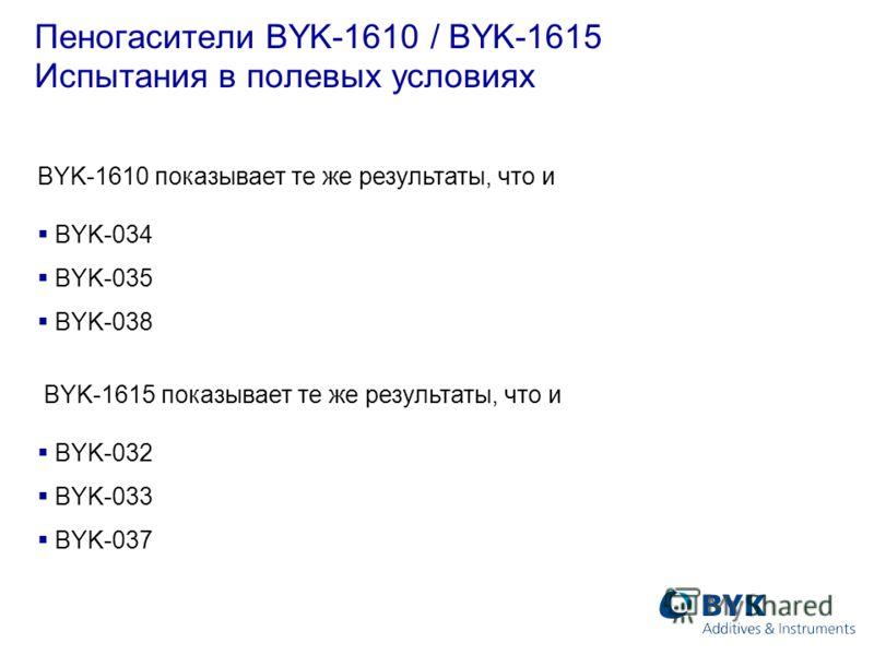 Пеногасители BYK-1610 / BYK-1615 Испытания в полевых условиях BYK-1610 показывает те же результаты, что и BYK-034 BYK-035 BYK-038 BYK-1615 показывает те же результаты, что и BYK-032 BYK-033 BYK-037