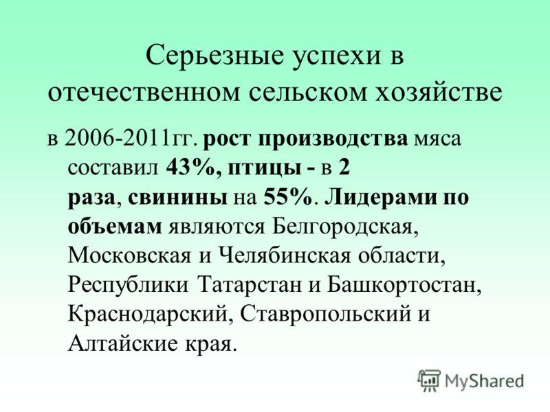 Серьезные успехи в отечественном сельском хозяйстве в 2006-2011гг. рост производства мяса составил 43%, птицы - в 2 раза, свинины на 55%. Лидерами по объемам являются Белгородская, Московская и Челябинская области, Республики Татарстан и Башкортостан
