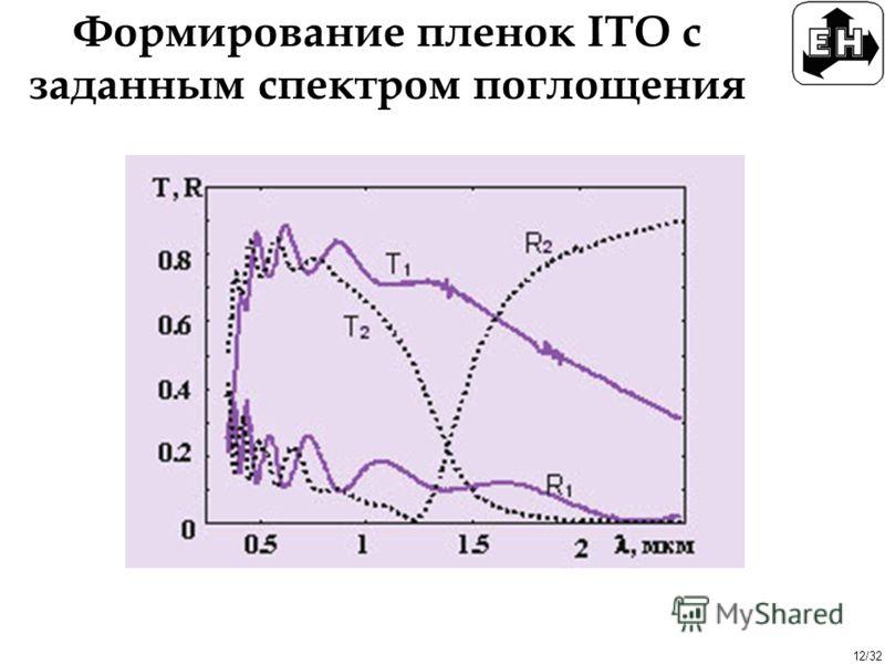 12/32 Формирование пленок ITO с заданным спектром поглощения