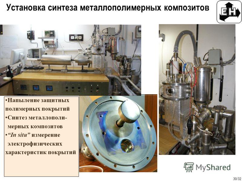 30/32 Установка синтеза металлополимерных композитов Напыление защитных полимерных покрытий Синтез металлополи- мерных композитов In situ измерение электрофизических характеристик покрытий