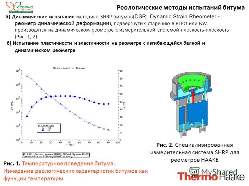 Рис. 1. Температурное поведение битума. Измерение реологических характеристик битумов как функции температуры Рис. 2. Специализированная измерительная система SHRP для реометров HAAKE Реологические методы испытаний битума а) Динамические испытания ме