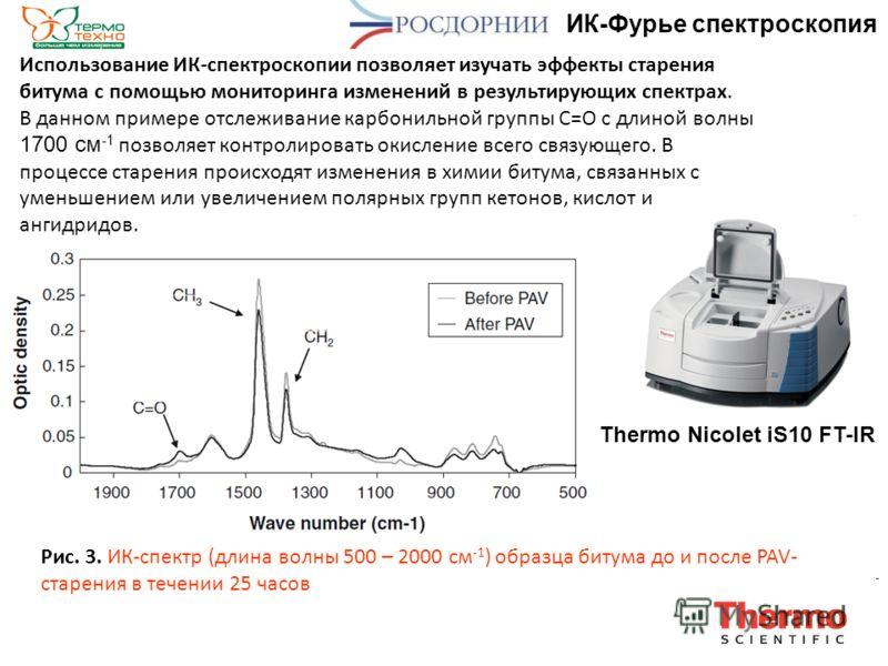 ИК-Фурье спектроскопия Рис. 3. ИК-спектр (длина волны 500 – 2000 см -1 ) образца битума до и после PAV- старения в течении 25 часов Использование ИК-спектроскопии позволяет изучать эффекты старения битума с помощью мониторинга изменений в результирую