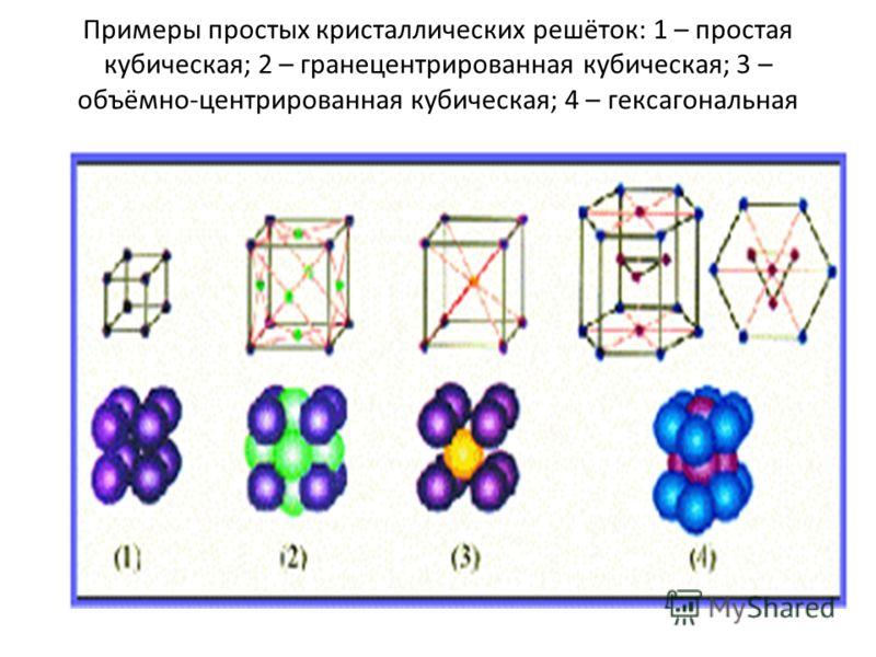 Примеры простых кристаллических решёток: 1 – простая кубическая; 2 – гранецентрированная кубическая; 3 – объёмно-центрированная кубическая; 4 – гексагональная