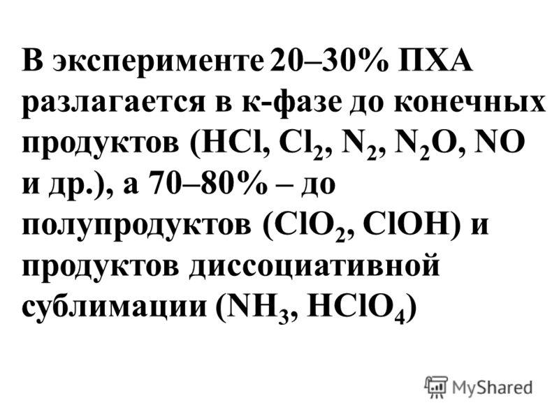 В эксперименте 20–30% ПХА разлагается в к-фазе до конечных продуктов (HCl, Cl 2, N 2, N 2 O, NO и др.), а 70–80% – до полупродуктов (ClO 2, ClOH) и продуктов диссоциативной сублимации (NH 3, HClO 4 )