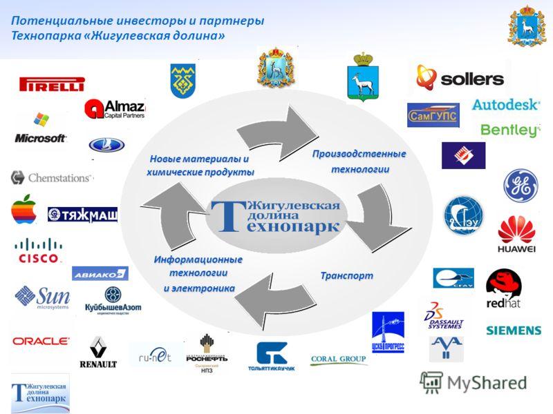 Потенциальные инвесторы и партнеры Технопарка «Жигулевская долина»