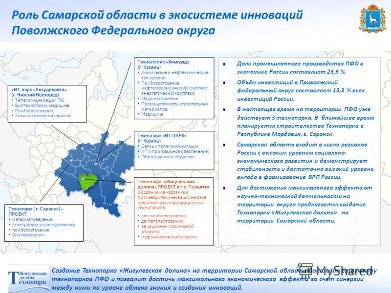 Роль Самарской области в экосистеме инноваций Поволжского Федерального округа Доля промышленного производства ПФО в экономике России составляет 23,9 %. Объём инвестиций в Приволжский федеральный округ составляет 15,3 % всех инвестиций России. В насто