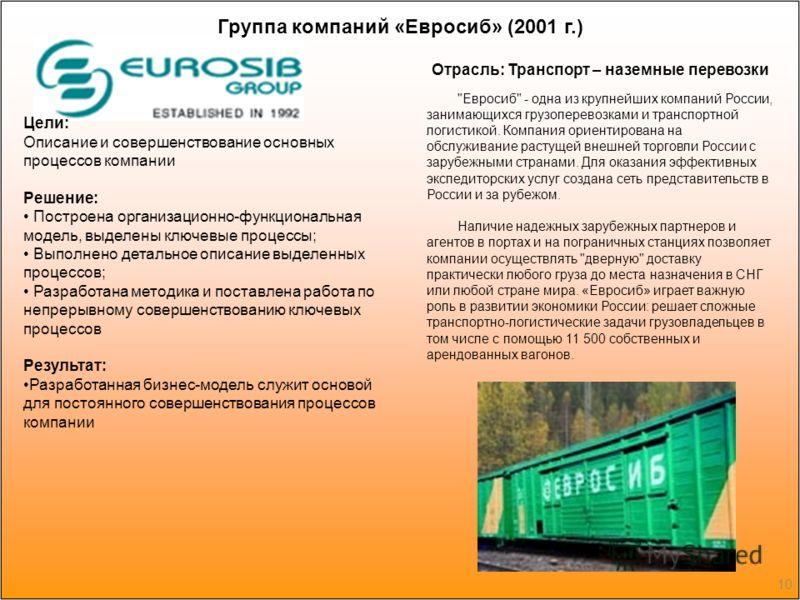 10 Группа компаний «Евросиб» (2001 г.)