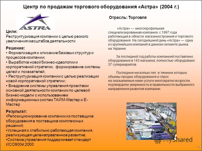 16 Центр по продажам торгового оборудования «Астра» (2004 г.) «Астра» многопрофильная специализированная компания, с 1997 года работающая в области магазиностроения и торгового оборудования. На сегодняшний день «Астра» одна из крупнейших компаний в д