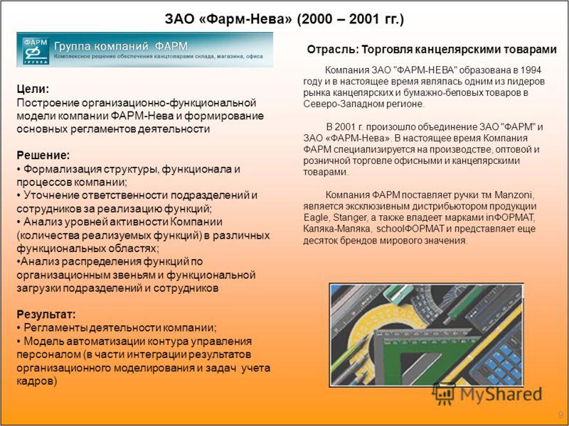 9 ЗАО «Фарм-Нева» (2000 – 2001 гг.) Отрасль: Торговля канцелярскими товарами Компания ЗАО