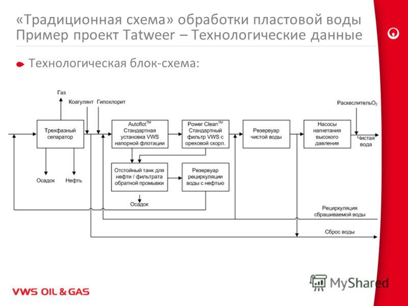 Технологическая блок-схема: «Традиционная схема» обработки пластовой воды Пример проект Tatweer – Технологические данные