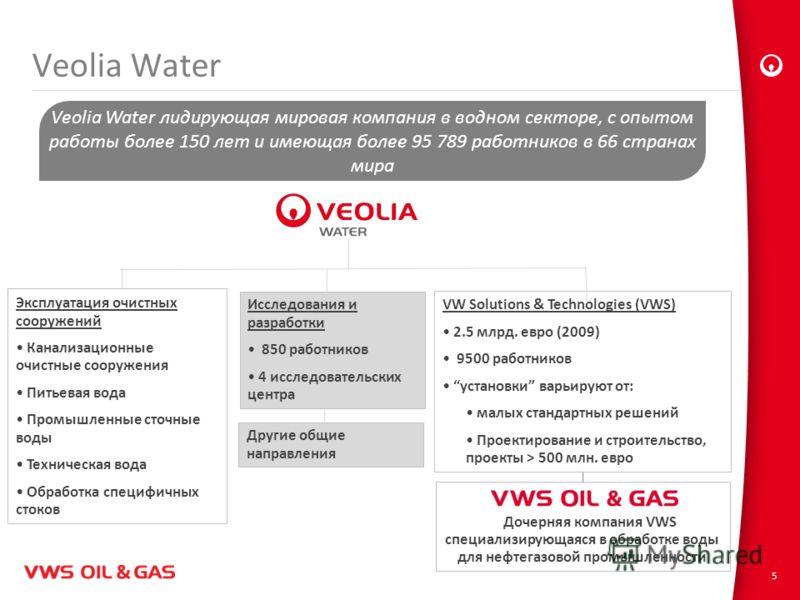 5 Veolia Water Veolia Water лидирующая мировая компания в водном секторе, с опытом работы более 150 лет и имеющая более 95 789 работников в 66 странах мира Эксплуатация очистных сооружений Канализационные очистные сооружения Питьевая вода Промышленны