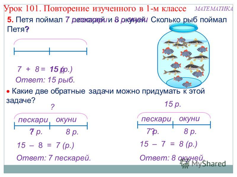 5. Петя поймал 7 пескарей и 8 окуней. Сколько рыб поймал Петя? Какие две обратные задачи можно придумать к этой задаче? 7 + 8 7 р. 8 р. пескари окуни ? 7 р. 8 р. пескари окуни 8 р. пескари окуни 15 р. = 15 (р.) Ответ: 15 рыб. Ответ: 7 пескарей. ? Отв
