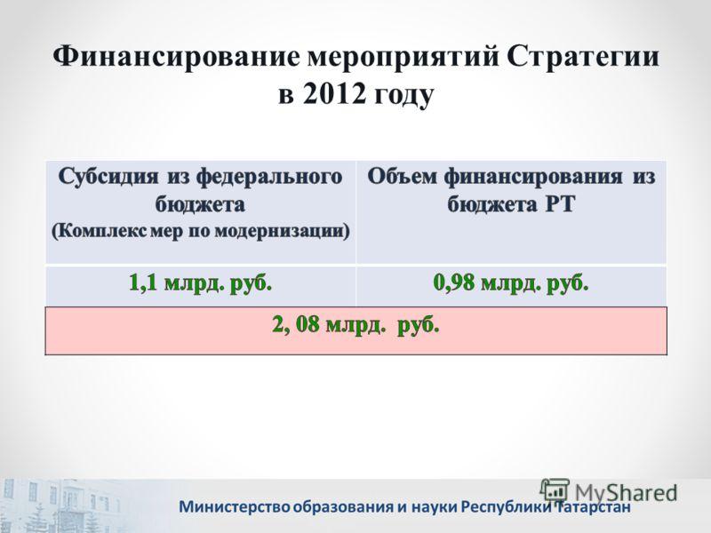 Финансирование мероприятий Стратегии в 2012 году