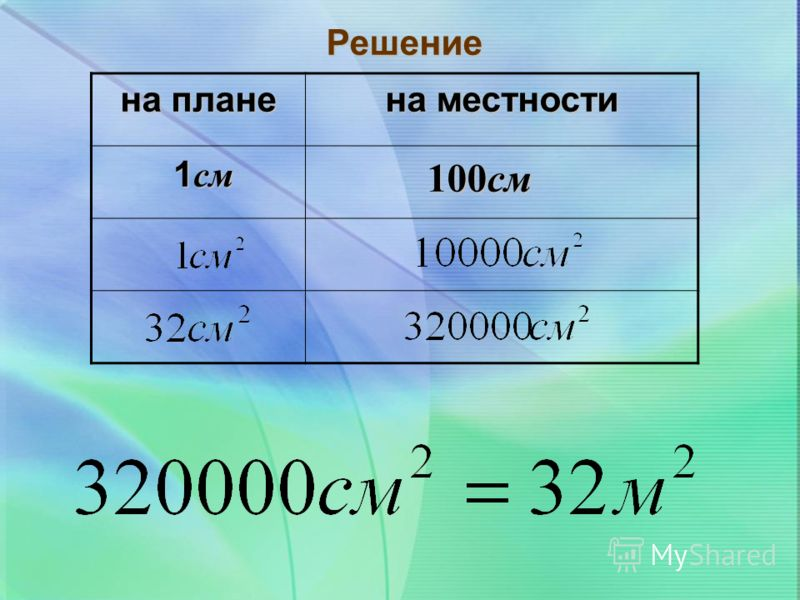 Решение на плане на местности 1 см 100см