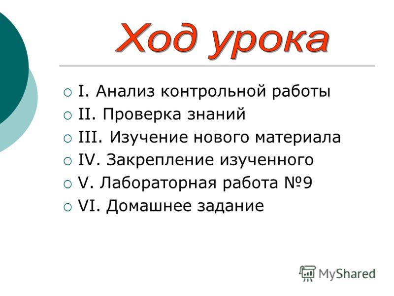 I. Анализ контрольной работы II. Проверка знаний III. Изучение нового материала IV. Закрепление изученного V. Лабораторная работа 9 VI. Домашнее задание