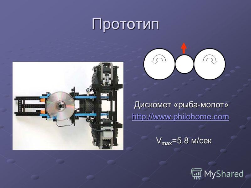 Прототип Дискомет «рыба-молот» Дискомет «рыба-молот» http://www.philohome.com http://www.philohome.com V max =5.8 м/сек