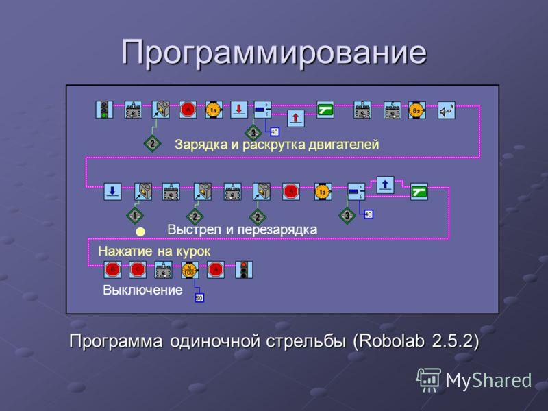 Программирование Программа одиночной стрельбы (Robolab 2.5.2) Зарядка и раскрутка двигателей Нажатие на курок Выстрел и перезарядка Выключение