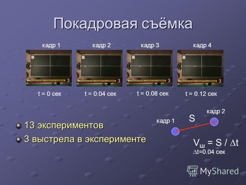 Покадровая съёмка 13 экспериментов 3 выстрела в эксперименте t = 0 секt = 0.04 сек t = 0.08 сек t = 0.12 сек кадр 1кадр 2кадр 3кадр 4 V ш = S / t t=0.04 сек S кадр 1 кадр 2