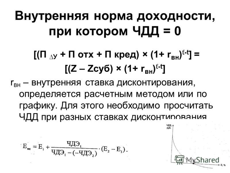 Внутренняя норма доходности, при котором ЧДД = 0 [(ПУ + П отх + П кред) × (1+ r вн ) ƭ -t ] = [(Z – Zсуб) × (1+ r вн ) ƭ -t ] r вн – внутренняя ставка дисконтирования, определяется расчетным методом или по графику. Для этого необходимо просчитать ЧДД