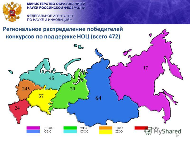 10 Региональное распределение победителей конкурсов по поддержке НОЦ (всего 472) 17 64 20 45 24 57 245