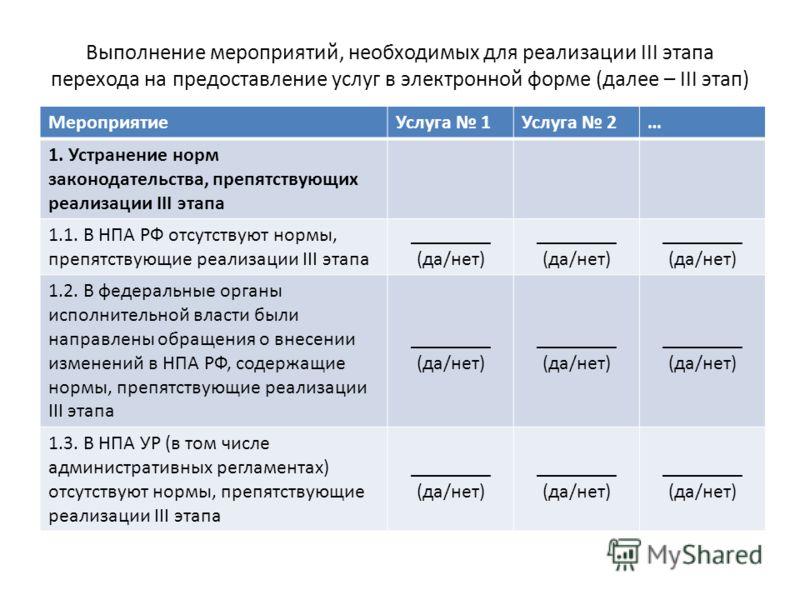 Выполнение мероприятий, необходимых для реализации III этапа перехода на предоставление услуг в электронной форме (далее – III этап) МероприятиеУслуга 1Услуга 2… 1. Устранение норм законодательства, препятствующих реализации III этапа 1.1. В НПА РФ о