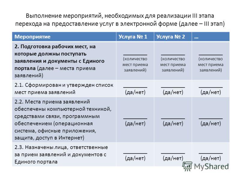 Выполнение мероприятий, необходимых для реализации III этапа перехода на предоставление услуг в электронной форме (далее – III этап) МероприятиеУслуга 1Услуга 2… 2. Подготовка рабочих мест, на которые должны поступать заявления и документы с Единого