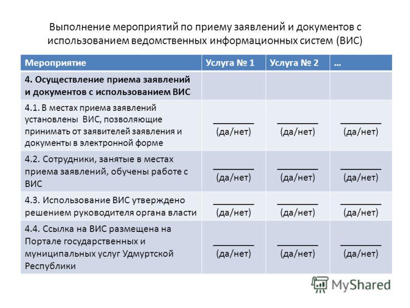 Выполнение мероприятий по приему заявлений и документов с использованием ведомственных информационных систем (ВИС) МероприятиеУслуга 1Услуга 2… 4. Осуществление приема заявлений и документов с использованием ВИС 4.1. В местах приема заявлений установ